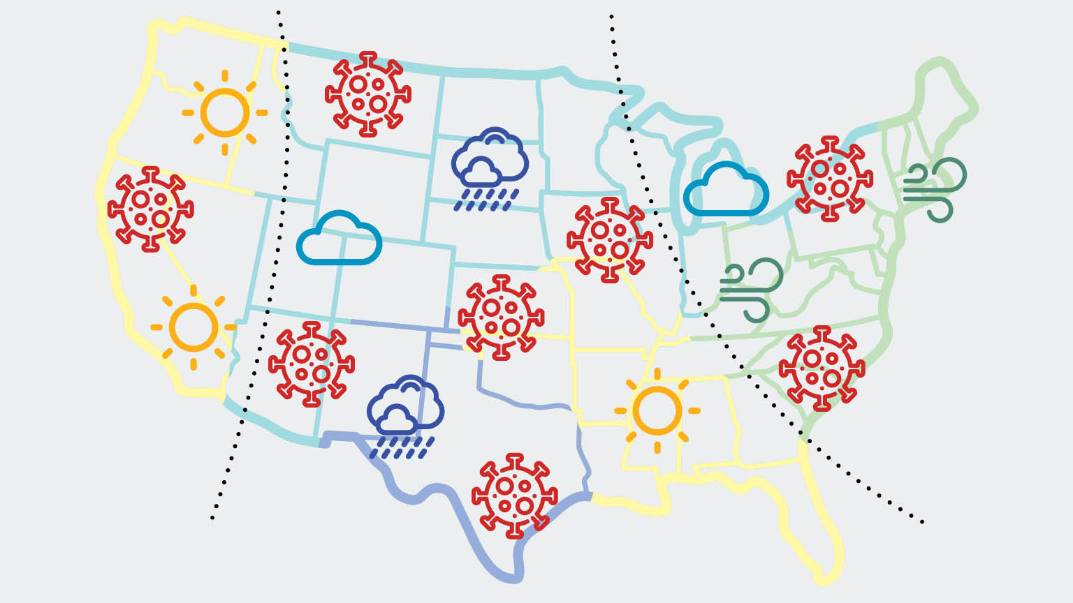 A graphic map of the U.S. with weather symbols and covid cells spread across the states.